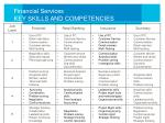 financial services key skills and competencies