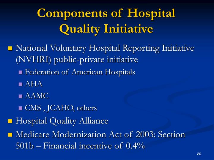 Components of Hospital Quality Initiative