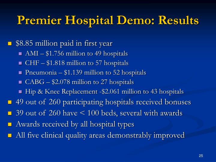 Premier Hospital Demo: Results
