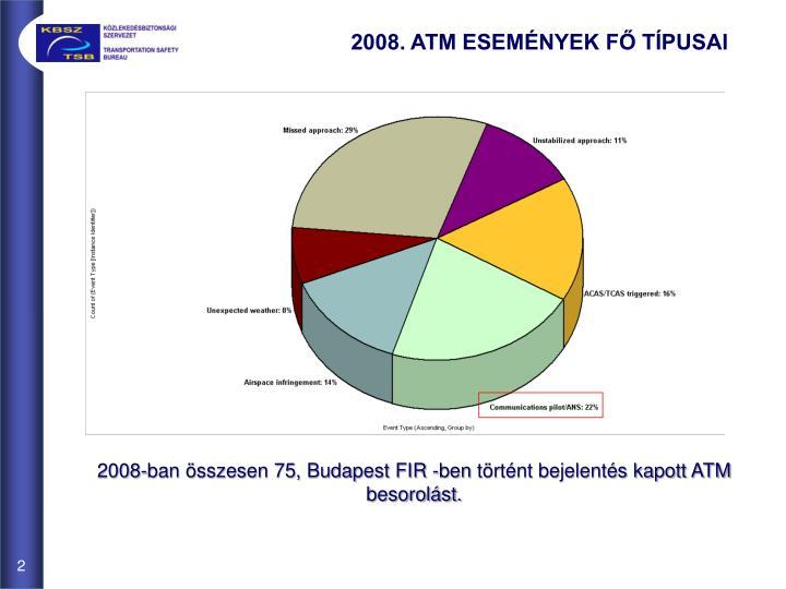 2008. ATM ESEMÉNYEK FŐ TÍPUSAI