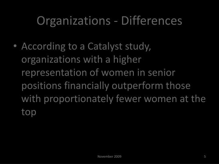 Organizations - Differences