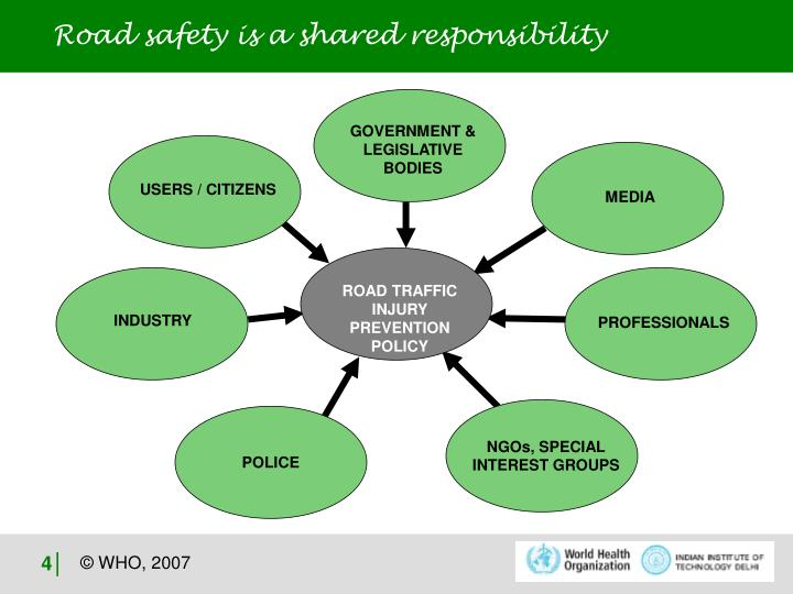 Road safety is a shared responsibility