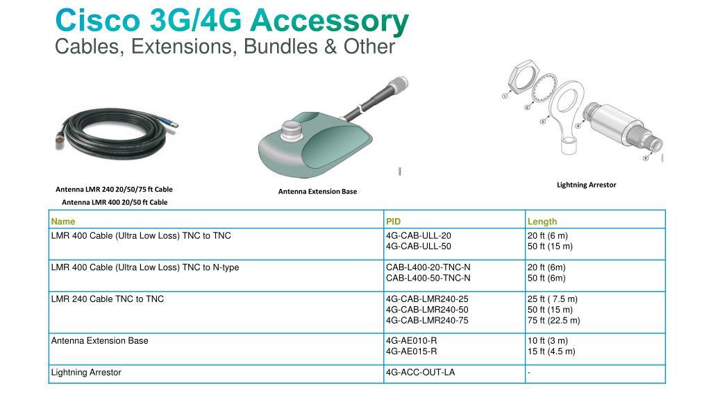 PPT - Cisco 3G CDMA PowerPoint Presentation - ID:4618102
