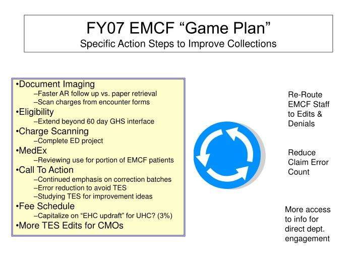 fy07 emcf game plan specific action steps to improve collections n.