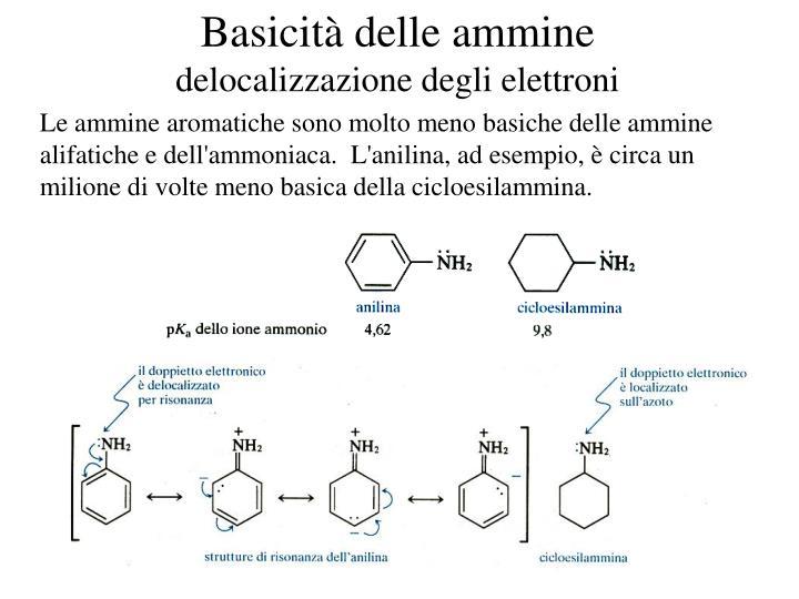 Basicità delle ammine