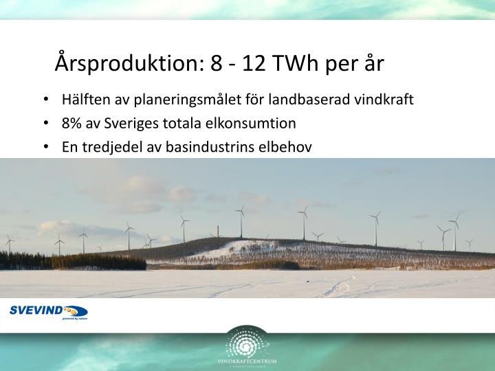 Årsproduktion: 8 - 12 TWh per år