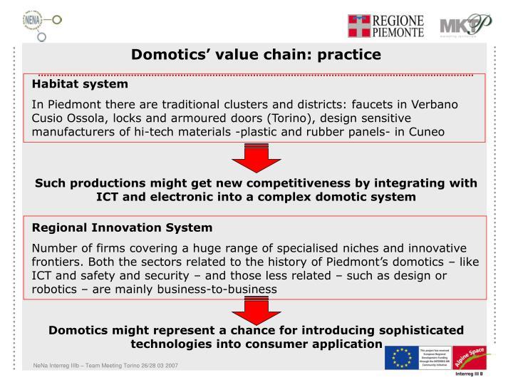 Domotics' value chain: practice