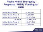 public health emergency response pher funding for h1n1