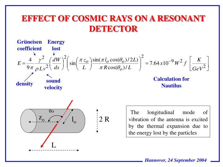 EFFECT OF COSMIC RAYS ON A RESONANT DETECTOR