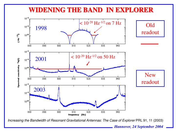 WIDENING THE BAND  IN EXPLORER