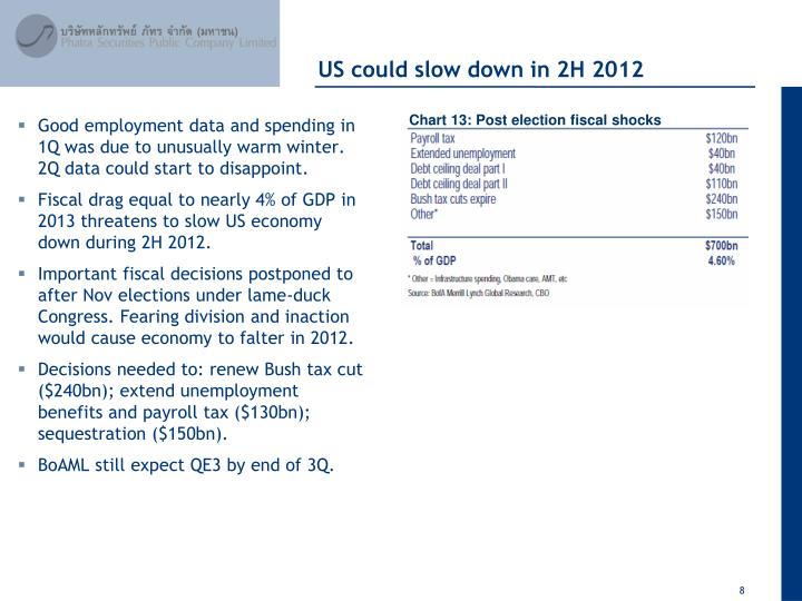 US could slow down in 2H 2012