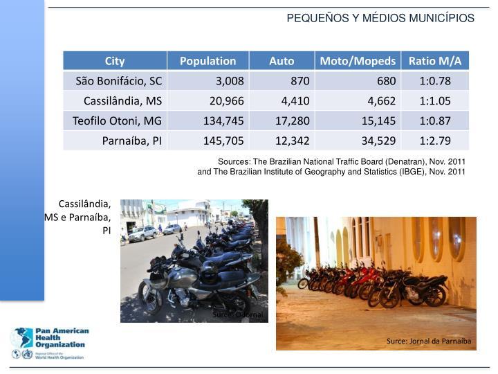 PEQUEÑOS Y MÉDIOS MUNICÍPIOS