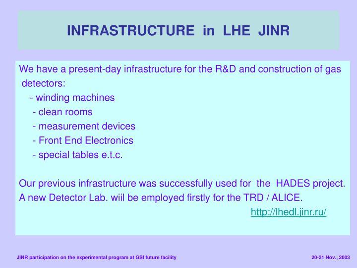 Infrastructure in lhe jinr