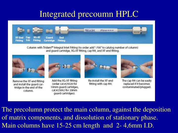 Integrated precoumn HPLC