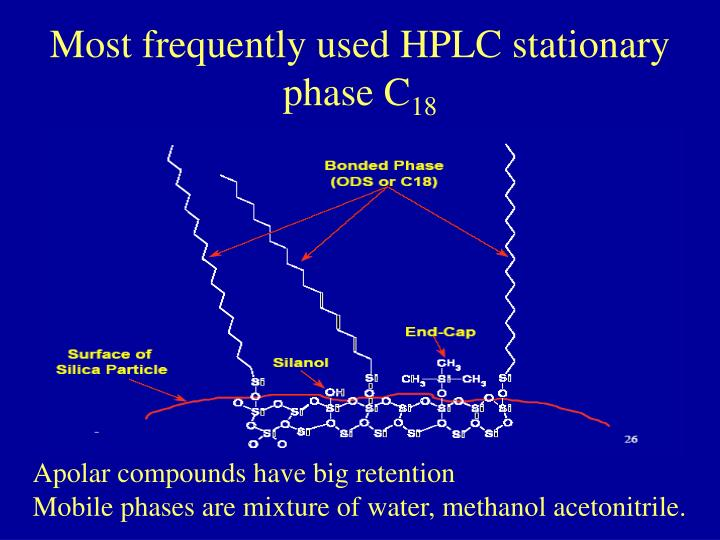 Most frequently used HPLC stationary phase C