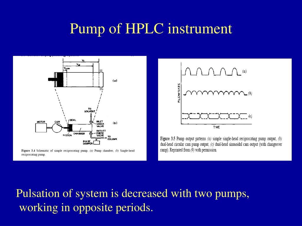 PPT - HPLC PowerPoint Presentation - ID:4619366