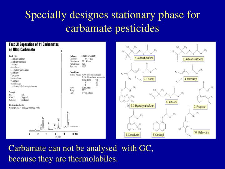 Specially designes stationary phase for carbamate pesticides