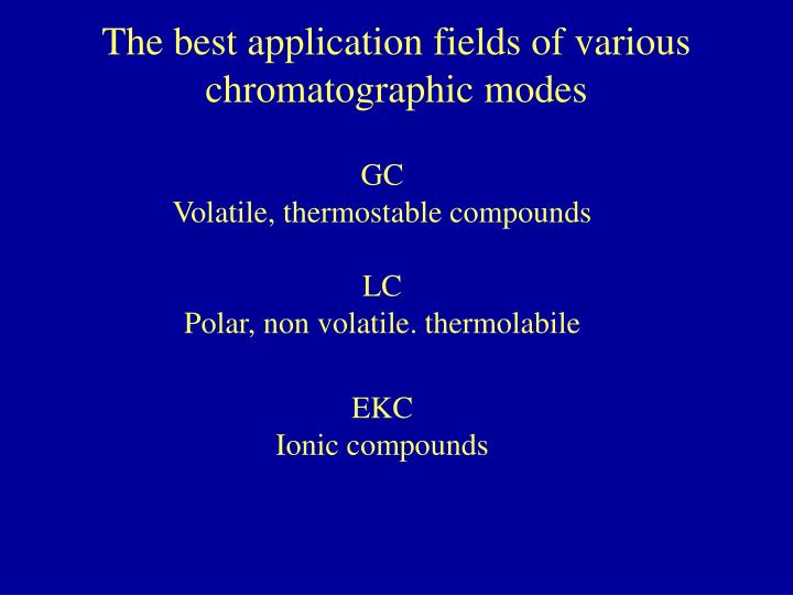 The best application fields of various chromatographic modes