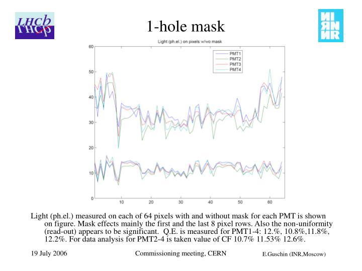 1 hole mask