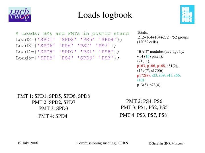 Loads logbook