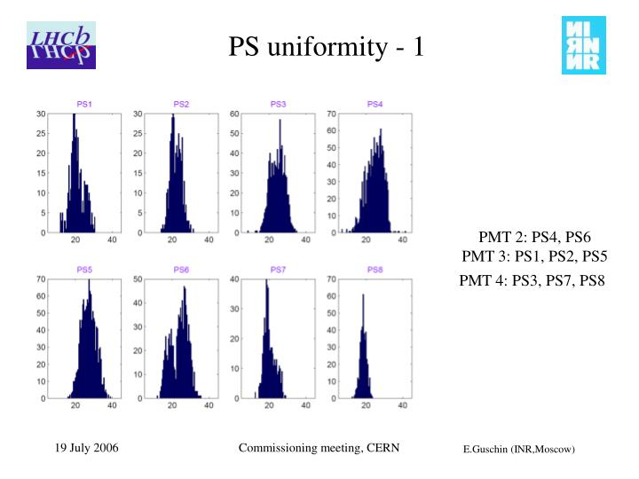 PS uniformity - 1