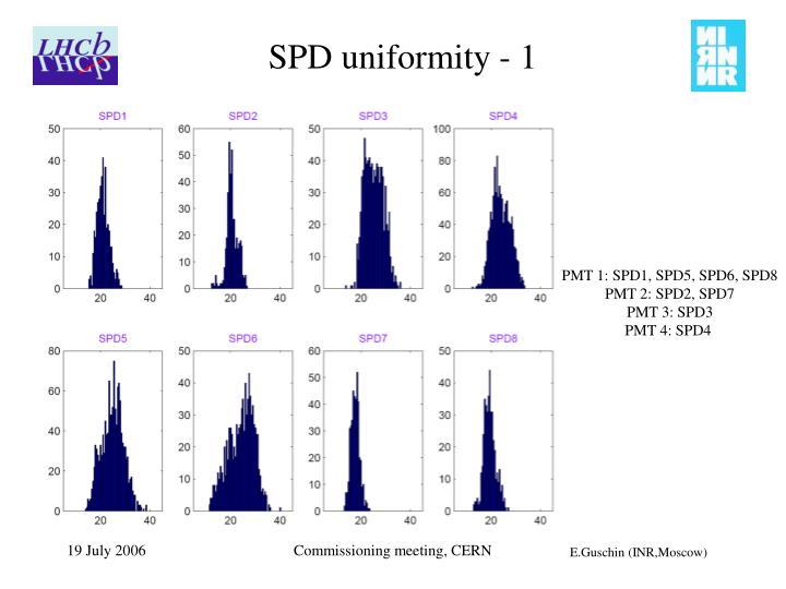 SPD uniformity - 1