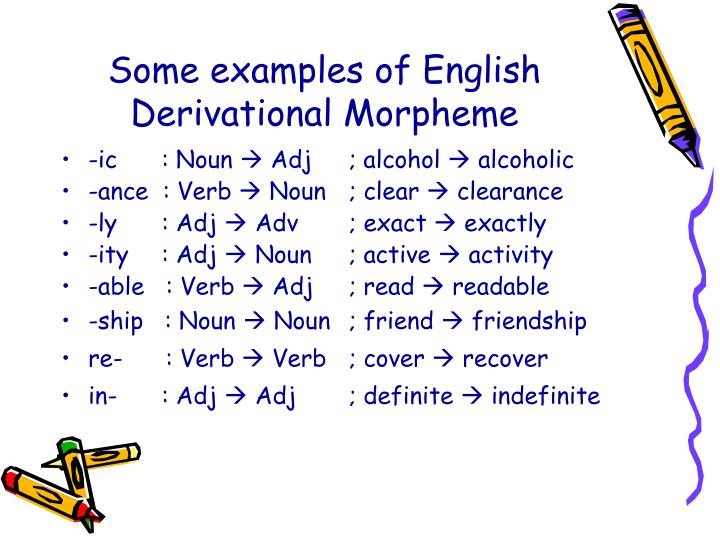Ppt Derivational Morphemes Powerpoint Presentation Id4619478