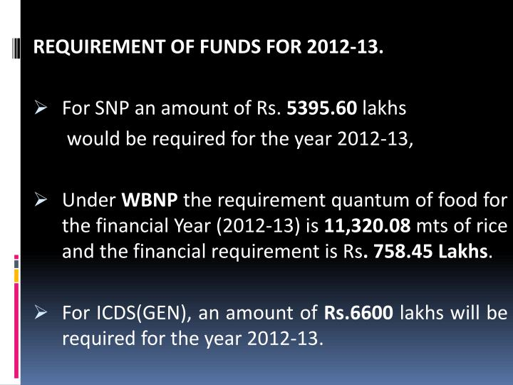 REQUIREMENT OF FUNDS FOR 2012-13.
