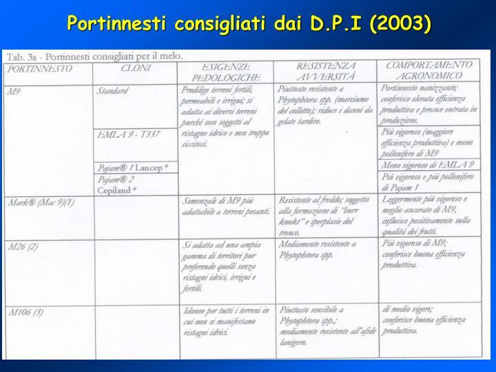 Portinnesti consigliati dai D.P.I (2003)