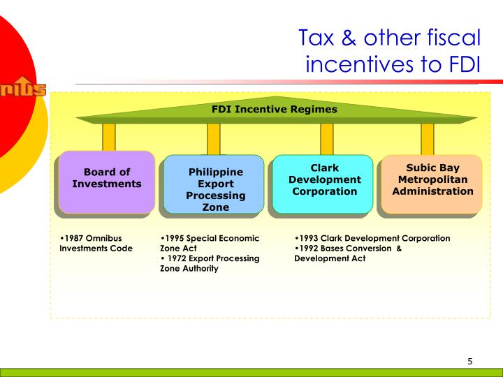 Tax & other fiscal