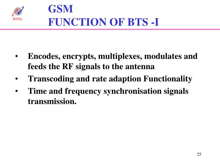 Encodes, encrypts, multiplexes, modulates and feeds the RF signals to the antenna