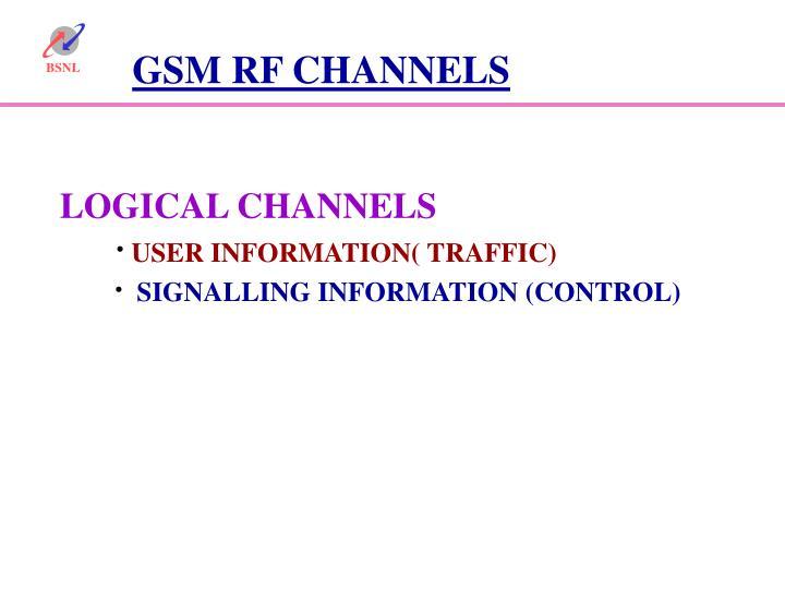 GSM RF CHANNELS