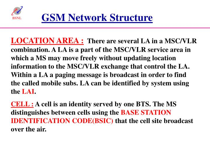 GSM Network Structure