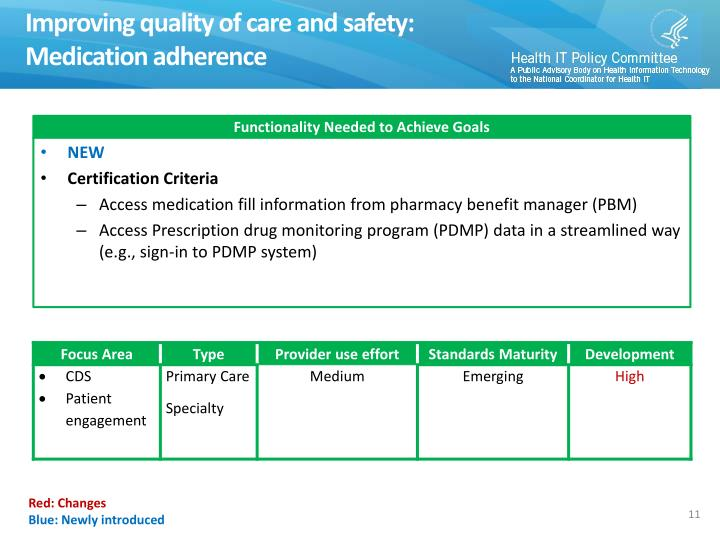 Improving quality of care and safety: