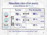 r sultats don d un euro une distance de 60 cm