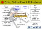 project stakeholders role players