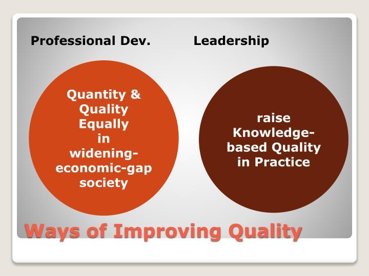 Ways of improving quality