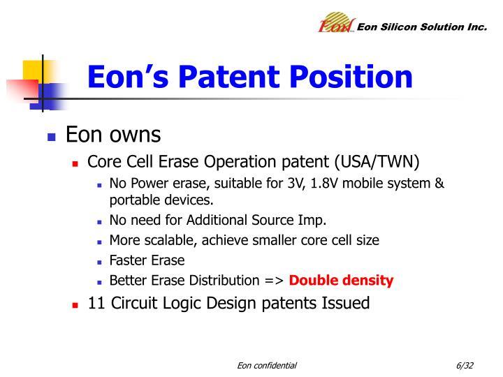 Eon's Patent Position