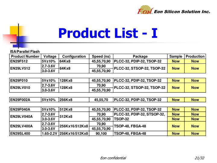 Product List - I