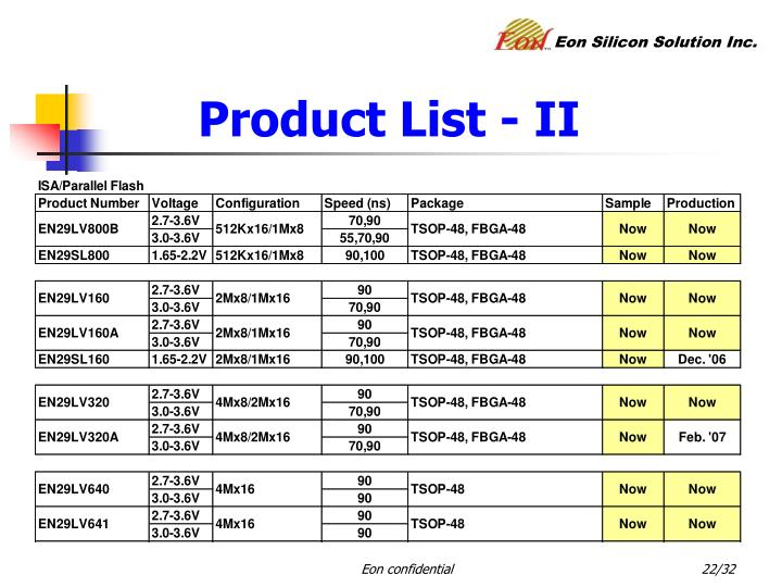 Product List - II