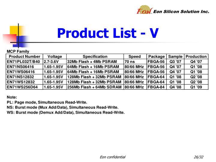 Product List - V