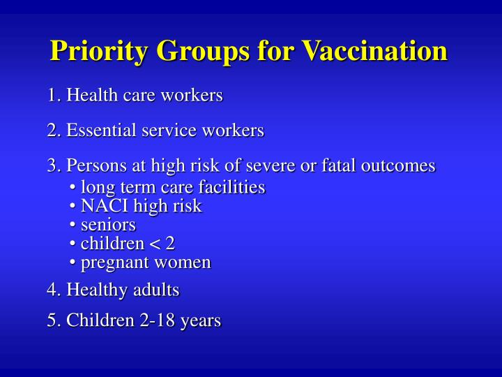Priority Groups for Vaccination