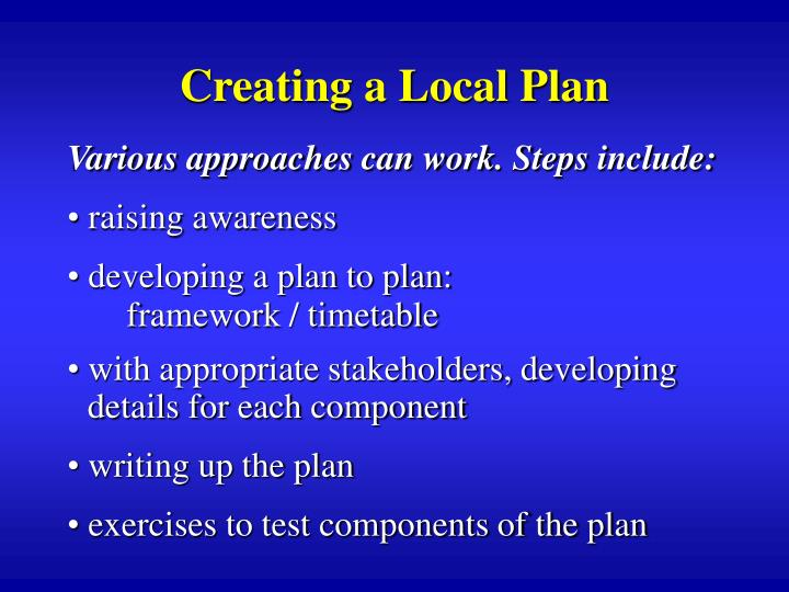 Creating a Local Plan