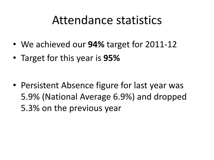 Attendance statistics
