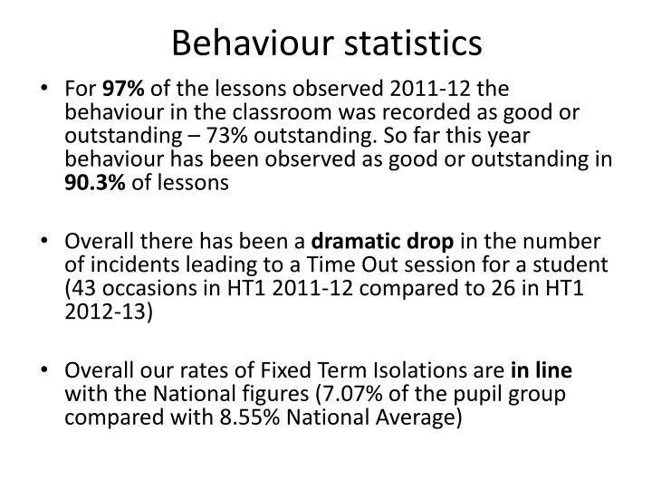 Behaviour statistics