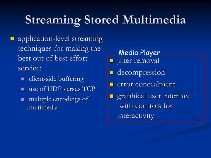 streaming multimedia applications Flow and congestion control for internet streaming the real-time distribution of continuous audio and video data via streaming multimedia applications.