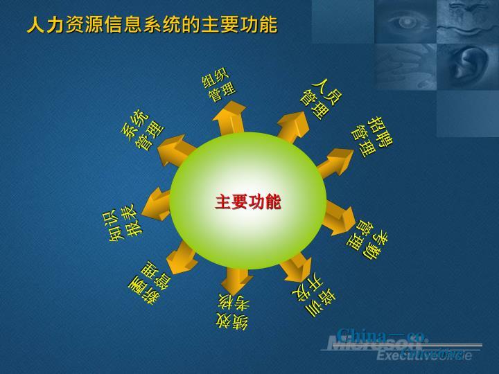 人力资源信息系统的主要功能