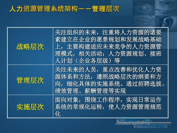 人力资源管理系统架构--管理层次