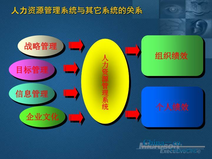 人力资源管理系统与其它系统的关系