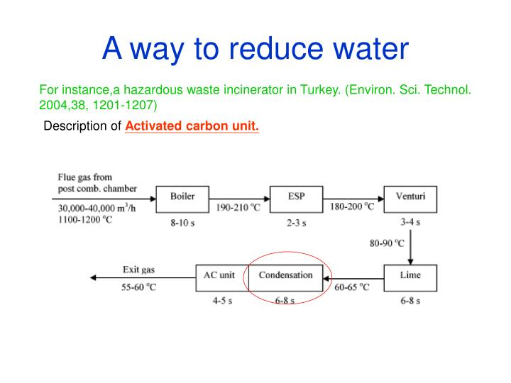 A way to reduce water